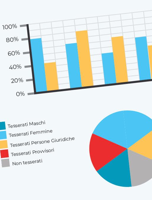 AssociazioneInCloud | Per associazioni singole e reti di associazioni
