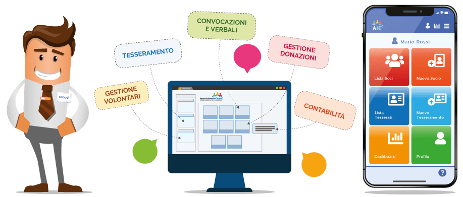 AssociazioneInCloud - Per associazioni singole e reti di associazioni